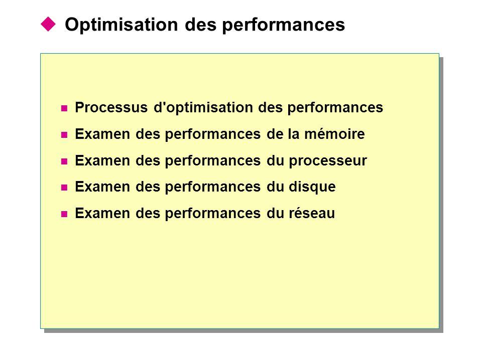  Optimisation des performances Processus d'optimisation des performances Examen des performances de la mémoire Examen des performances du processeur