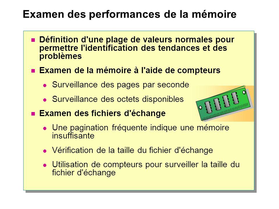 Examen des performances de la mémoire Définition d'une plage de valeurs normales pour permettre l'identification des tendances et des problèmes Examen