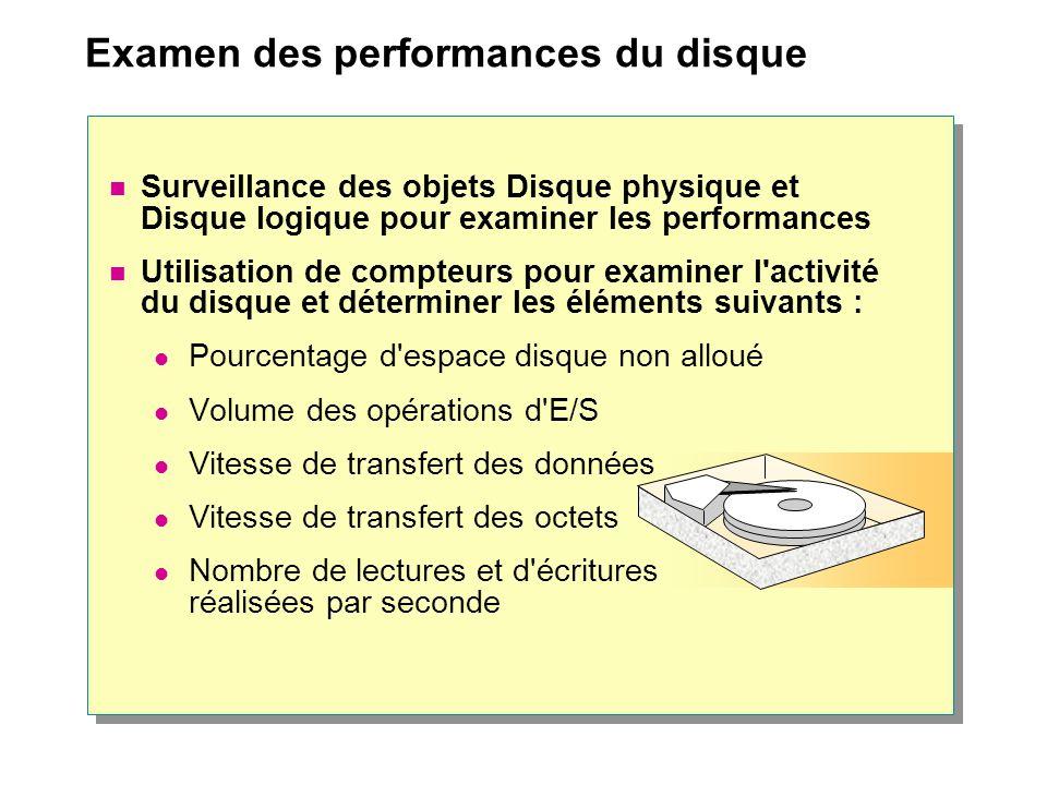 Examen des performances du disque Surveillance des objets Disque physique et Disque logique pour examiner les performances Utilisation de compteurs po