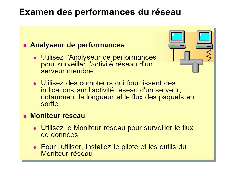 Examen des performances du réseau Analyseur de performances Utilisez l'Analyseur de performances pour surveiller l'activité réseau d'un serveur membre