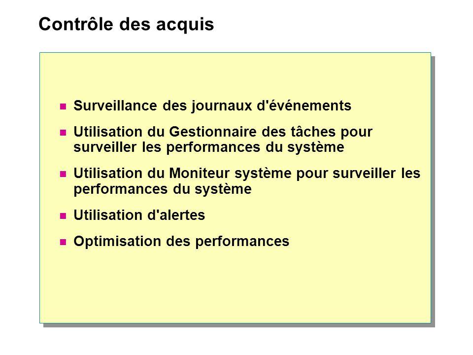 Contrôle des acquis Surveillance des journaux d'événements Utilisation du Gestionnaire des tâches pour surveiller les performances du système Utilisat