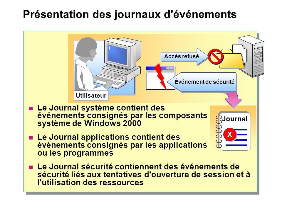 Le Journal système contient des événements consignés par les composants système de Windows 2000 Le Journal applications contient des événements consig