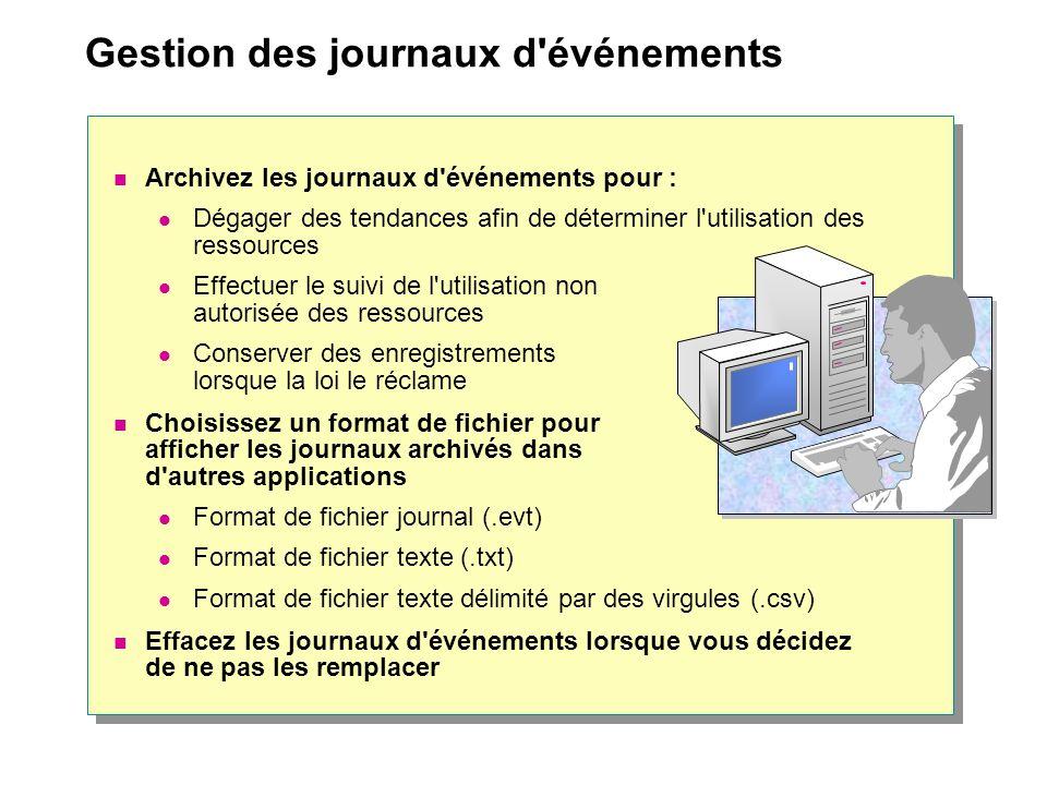 Gestion des journaux d'événements Archivez les journaux d'événements pour : Dégager des tendances afin de déterminer l'utilisation des ressources Effe