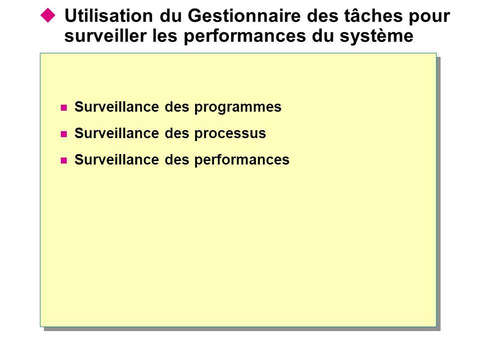  Utilisation du Gestionnaire des tâches pour surveiller les performances du système Surveillance des programmes Surveillance des processus Surveillan