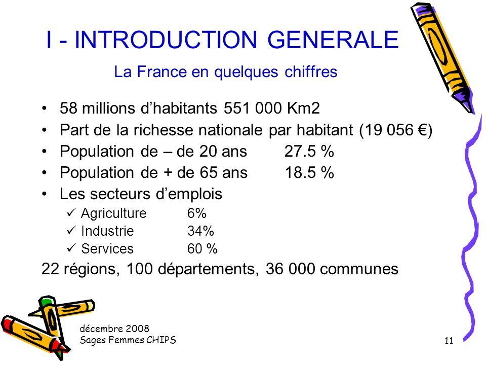 décembre 2008 Sages Femmes CHIPS 10 QUELQUES DEFINITIONS MICROECONOMIE Approche économique qui part des calculs individuels et non des données globale
