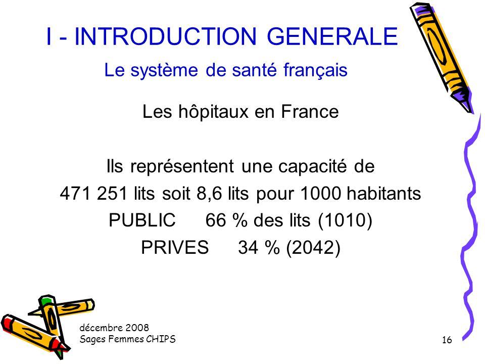 décembre 2008 Sages Femmes CHIPS 15 I - INTRODUCTION GENERALE Le système de santé français COUTEUX 9,5 % du PIB Budget de l'état 266 milliards d'€uros