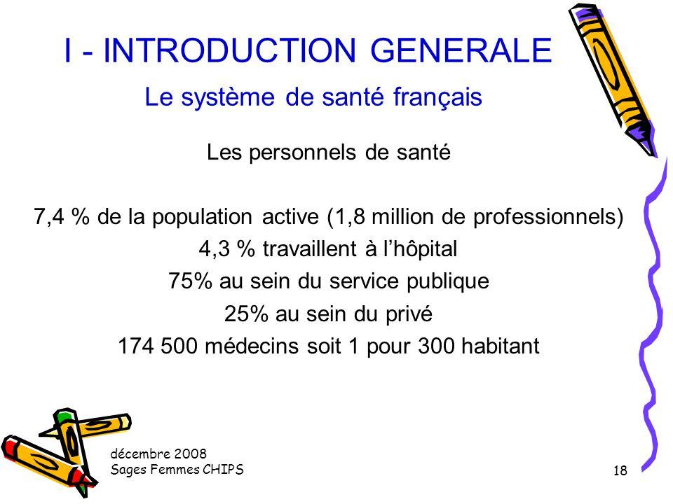 décembre 2008 Sages Femmes CHIPS 17 I - INTRODUCTION GENERALE Le système de santé français Les hôpitaux en France Centre hospitalier de court séjour C