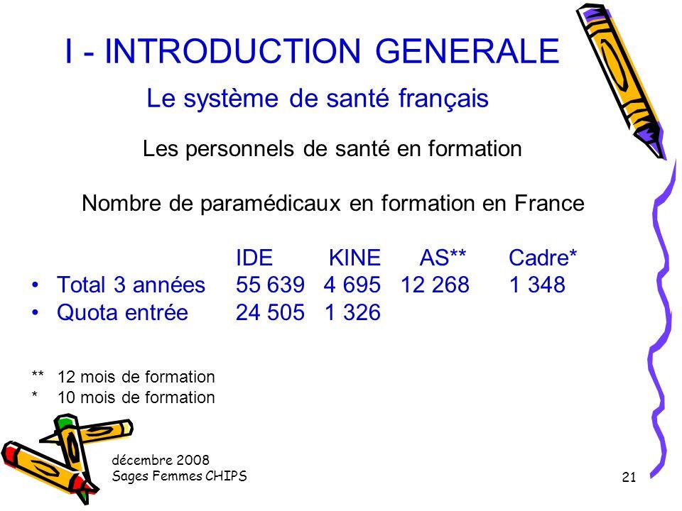décembre 2008 Sages Femmes CHIPS 20 I - INTRODUCTION GENERALE Le système de santé français Les personnels de santé (2) Nombre de paramédicaux en Franc
