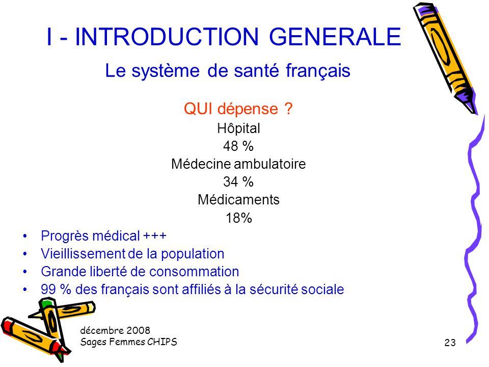 décembre 2008 Sages Femmes CHIPS 22 I - INTRODUCTION GENERALE Le système de santé français QUI finance ? Assurance maladie obligatoire 73,9% Ménage 13