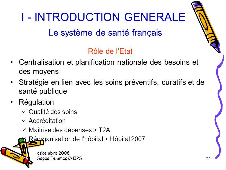 décembre 2008 Sages Femmes CHIPS 23 I - INTRODUCTION GENERALE Le système de santé français QUI dépense ? Hôpital 48 % Médecine ambulatoire 34 % Médica