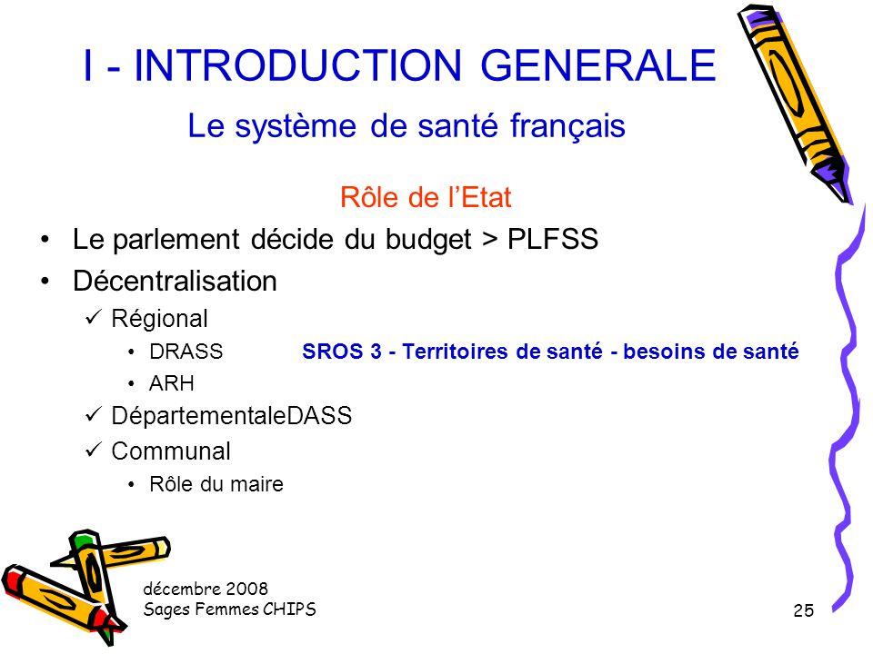 décembre 2008 Sages Femmes CHIPS 24 I - INTRODUCTION GENERALE Le système de santé français Rôle de l'Etat Centralisation et planification nationale de