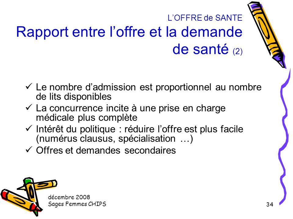 décembre 2008 Sages Femmes CHIPS 33 L'OFFRE de SANTE Rapport entre l'offre et la demande de santé (1) La demande de santé est illimitée Sa seule limit