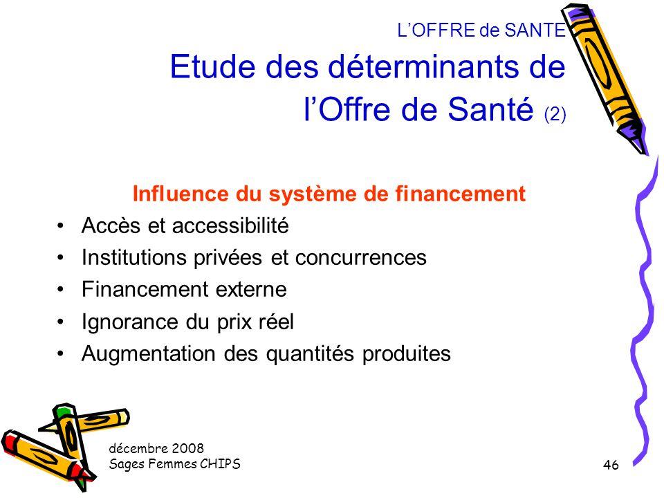 décembre 2008 Sages Femmes CHIPS 45 L'OFFRE de SANTE Etude des déterminants de l'Offre de Santé (1) Influence du système de financement Influence des