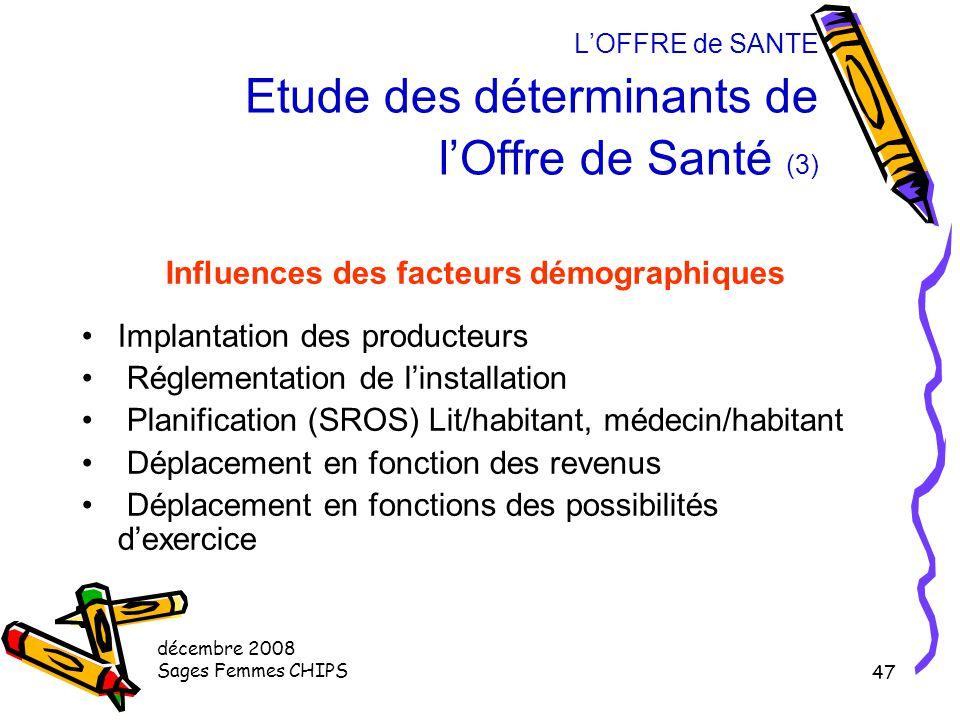 décembre 2008 Sages Femmes CHIPS 46 L'OFFRE de SANTE Etude des déterminants de l'Offre de Santé (2) Influence du système de financement Accès et acces