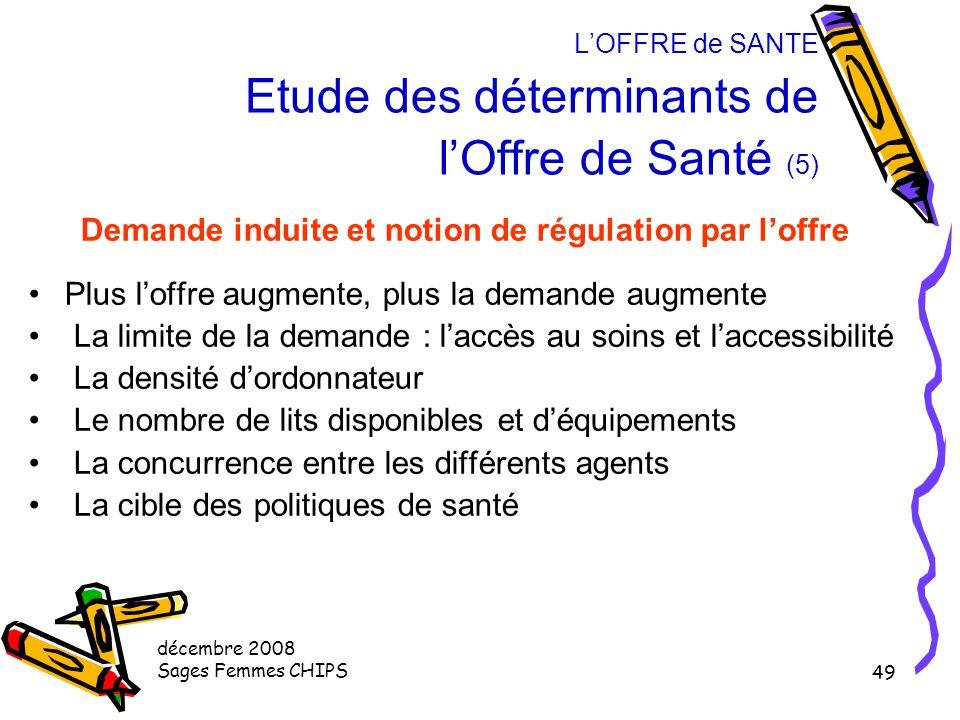 décembre 2008 Sages Femmes CHIPS 48 L'OFFRE de SANTE Etude des déterminants de l'Offre de Santé (4) Influences des facteurs culturels Niveau socio-cul