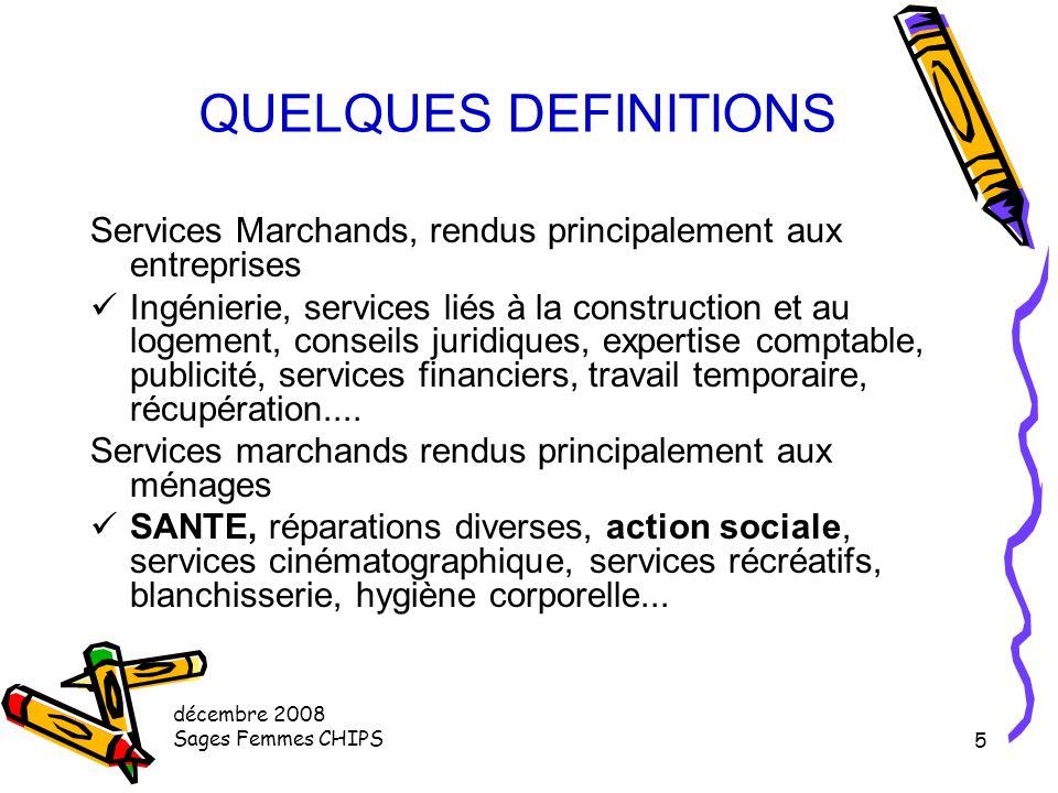 décembre 2008 Sages Femmes CHIPS 4 QUELQUES DEFINITIONS MARCHE Autrefois, lieu sur lequel étaient vendues les marchandises. Pour une entreprise, ensem