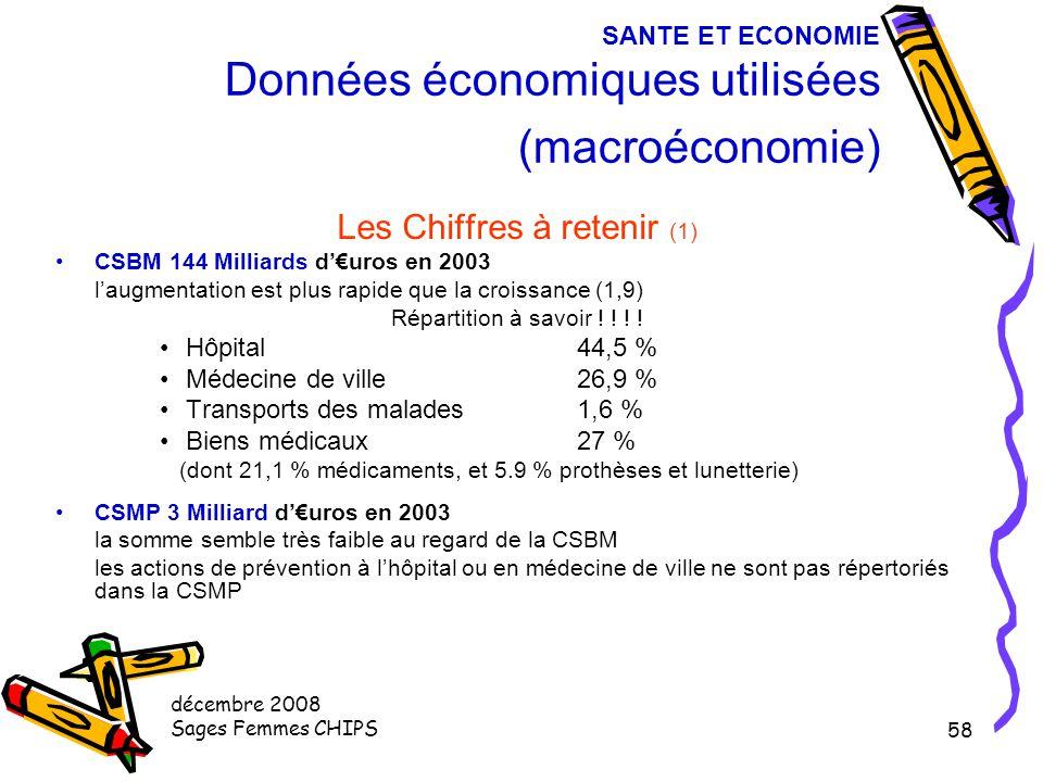 décembre 2008 Sages Femmes CHIPS 57 SANTE ET ECONOMIE Données économiques utilisées (macroéconomie) Comment calcule-t-on les dépenses de Santé ? (4) L