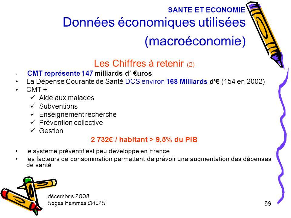 décembre 2008 Sages Femmes CHIPS 58 SANTE ET ECONOMIE Données économiques utilisées (macroéconomie) Les Chiffres à retenir (1) CSBM 144 Milliards d'€u