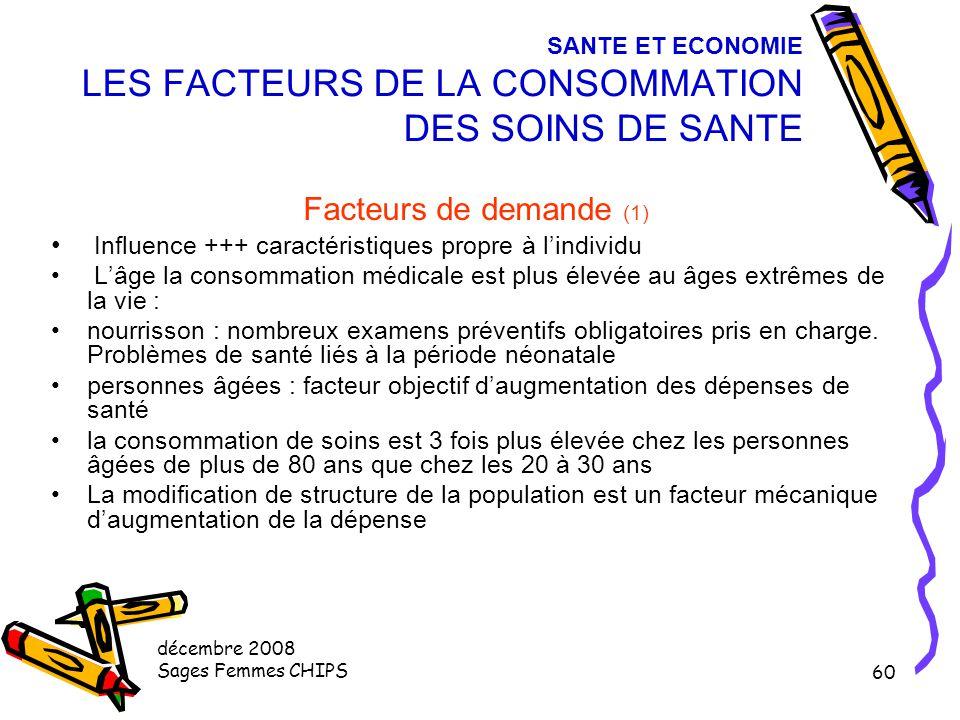 décembre 2008 Sages Femmes CHIPS 59 SANTE ET ECONOMIE Données économiques utilisées (macroéconomie) Les Chiffres à retenir (2) CMT représente 147 mill