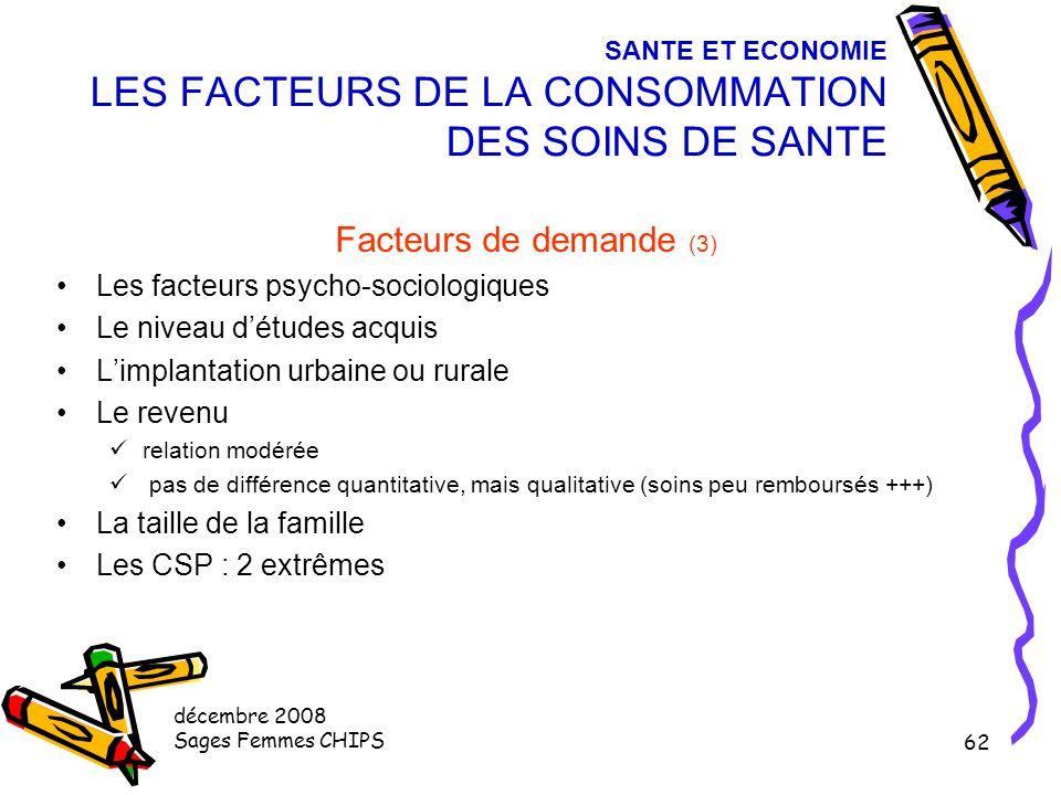décembre 2008 Sages Femmes CHIPS 61 SANTE ET ECONOMIE LES FACTEURS DE LA CONSOMMATION DES SOINS DE SANTE Facteurs de demande (2) Le sexe : les femmes