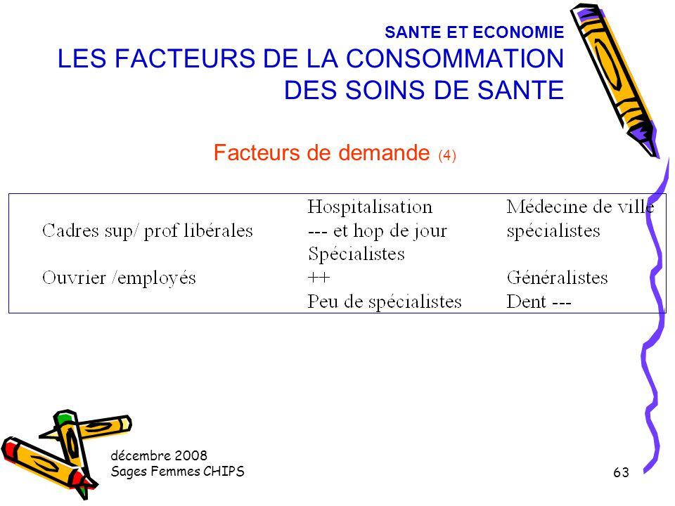 décembre 2008 Sages Femmes CHIPS 62 SANTE ET ECONOMIE LES FACTEURS DE LA CONSOMMATION DES SOINS DE SANTE Facteurs de demande (3) Les facteurs psycho-s