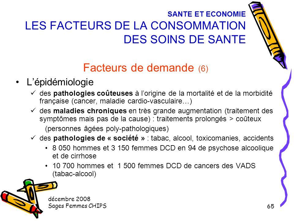 décembre 2008 Sages Femmes CHIPS 64 SANTE ET ECONOMIE LES FACTEURS DE LA CONSOMMATION DES SOINS DE SANTE Facteurs de demande (5) La protection sociale