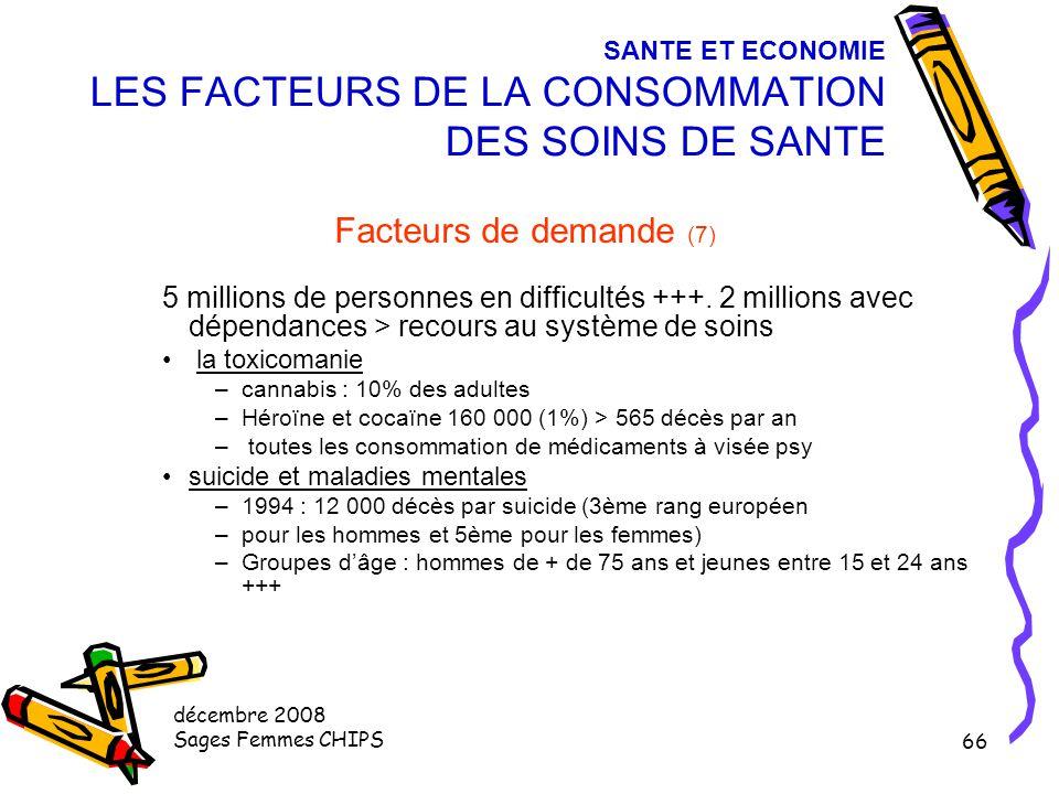 décembre 2008 Sages Femmes CHIPS 65 SANTE ET ECONOMIE LES FACTEURS DE LA CONSOMMATION DES SOINS DE SANTE Facteurs de demande (6) L'épidémiologie des p