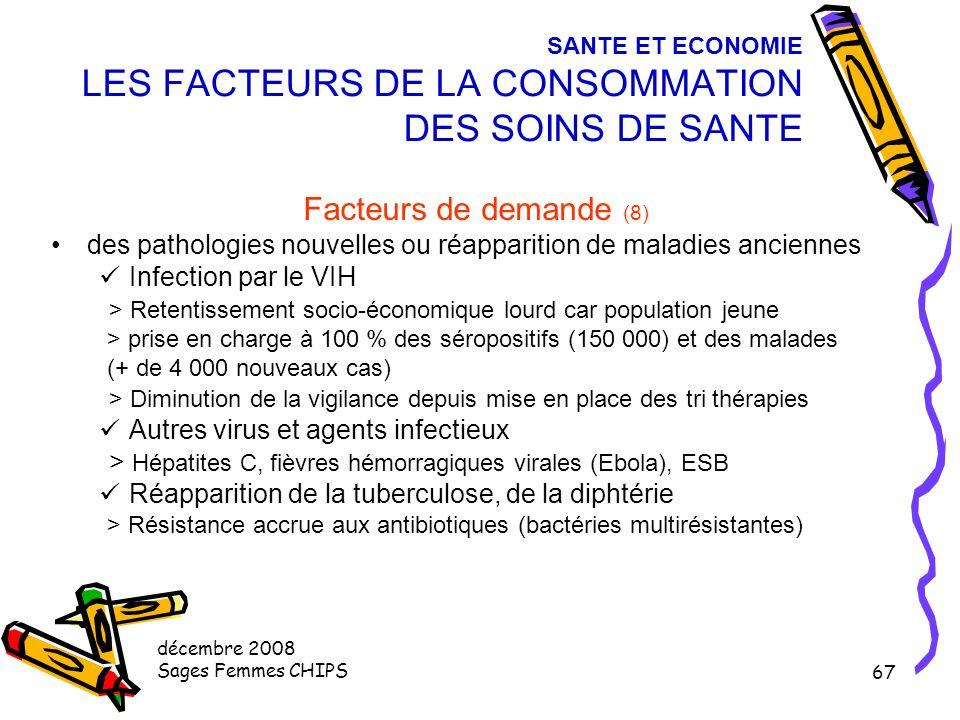 décembre 2008 Sages Femmes CHIPS 66 SANTE ET ECONOMIE LES FACTEURS DE LA CONSOMMATION DES SOINS DE SANTE Facteurs de demande (7) 5 millions de personn