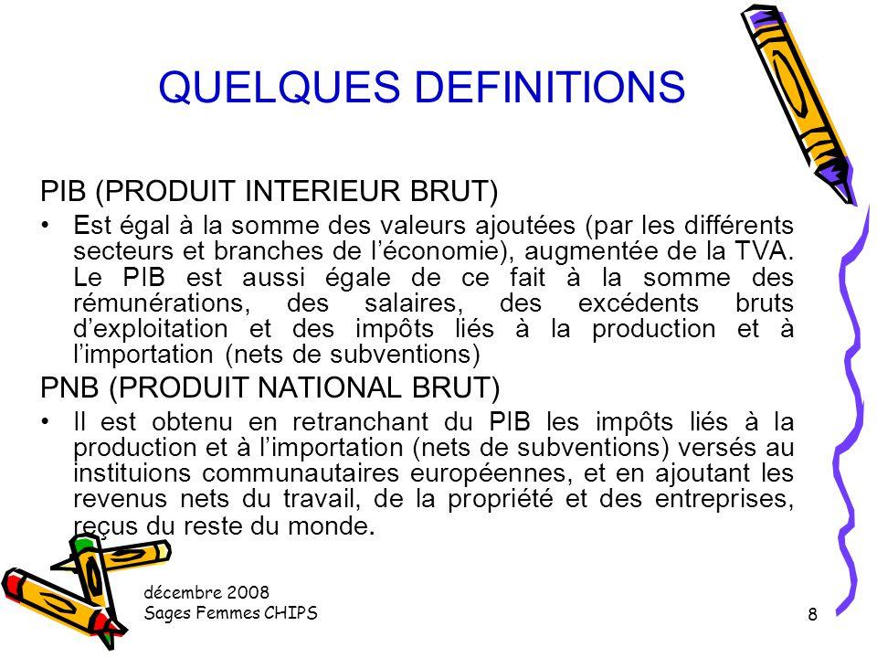 décembre 2008 Sages Femmes CHIPS 7 QUELQUES DEFINITIONS OFFRE GLOBALE Souvent utilisé comme équivalent des ressources totales (production et importati