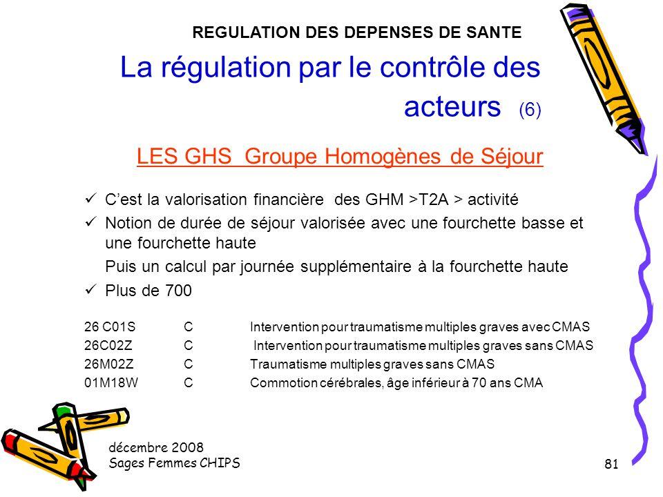 décembre 2008 Sages Femmes CHIPS 80 La régulation par le contrôle des acteurs (5) LES GHM Groupes Homogènes de Malades Les GHM entrent dans le cadre d