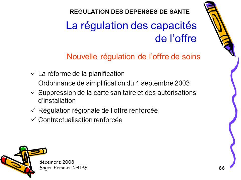 décembre 2008 Sages Femmes CHIPS 85 La régulation des capacités de l'offre Le numérus clausus Effet volume du conventionnement Quota d'actes médicaux
