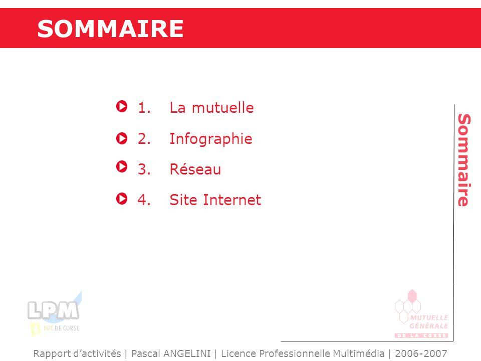 1.La mutuelle 2.Infographie 3.Réseau 4.Site Internet Sommaire SOMMAIRE Rapport d'activités | Pascal ANGELINI | Licence Professionnelle Multimédia | 2006-2007