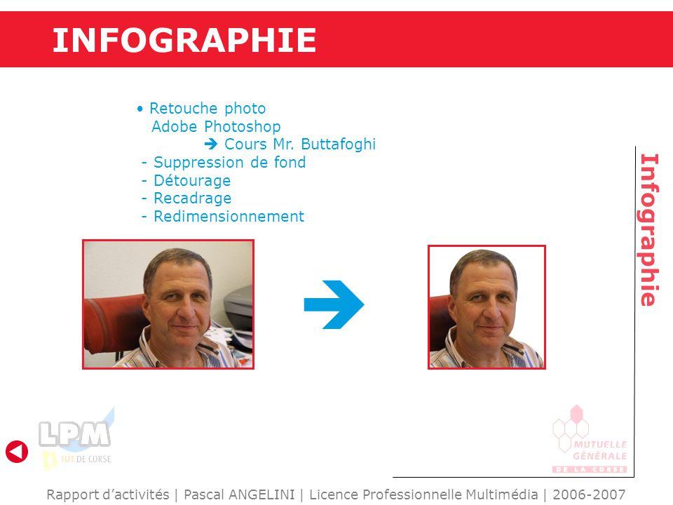 INFOGRAPHIE Infographie Rapport d'activités   Pascal ANGELINI   Licence Professionnelle Multimédia   2006-2007 Montage photo Adobe Photoshop  Cours Mr.