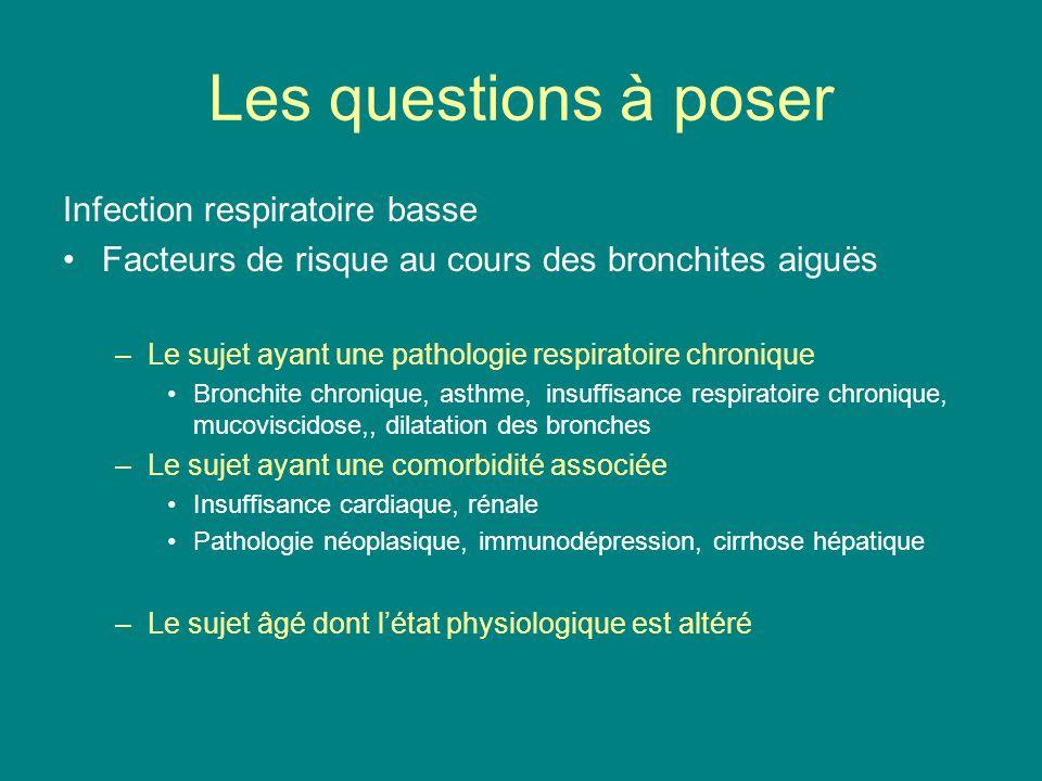 Les questions à poser Infection respiratoire basse Facteurs de risque au cours des bronchites aiguës –Le sujet ayant une pathologie respiratoire chron