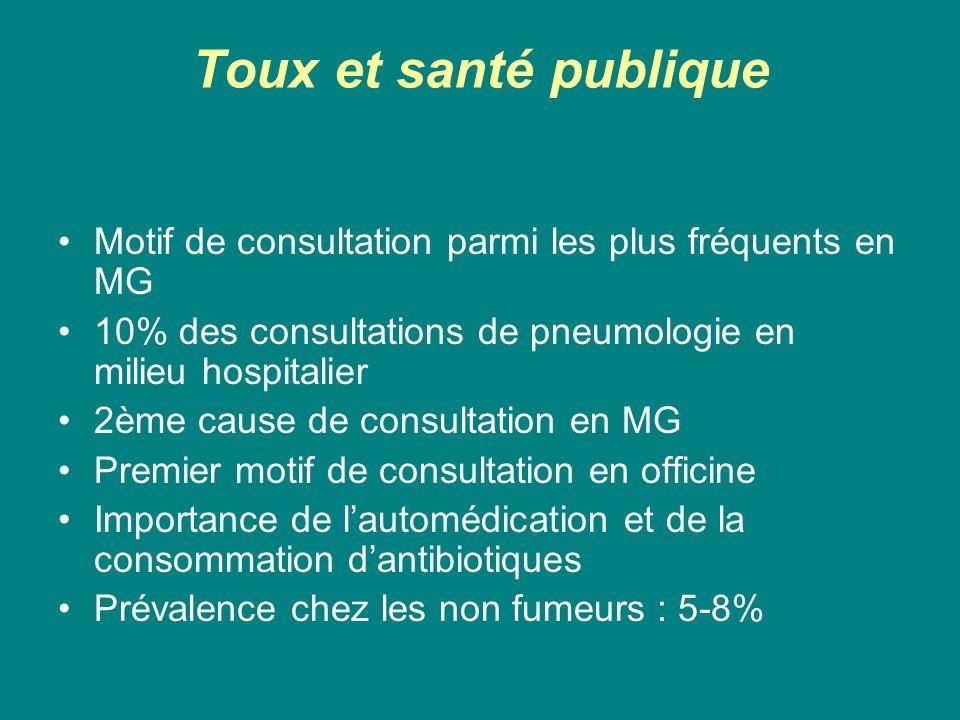 Toux et santé publique Motif de consultation parmi les plus fréquents en MG 10% des consultations de pneumologie en milieu hospitalier 2ème cause de c
