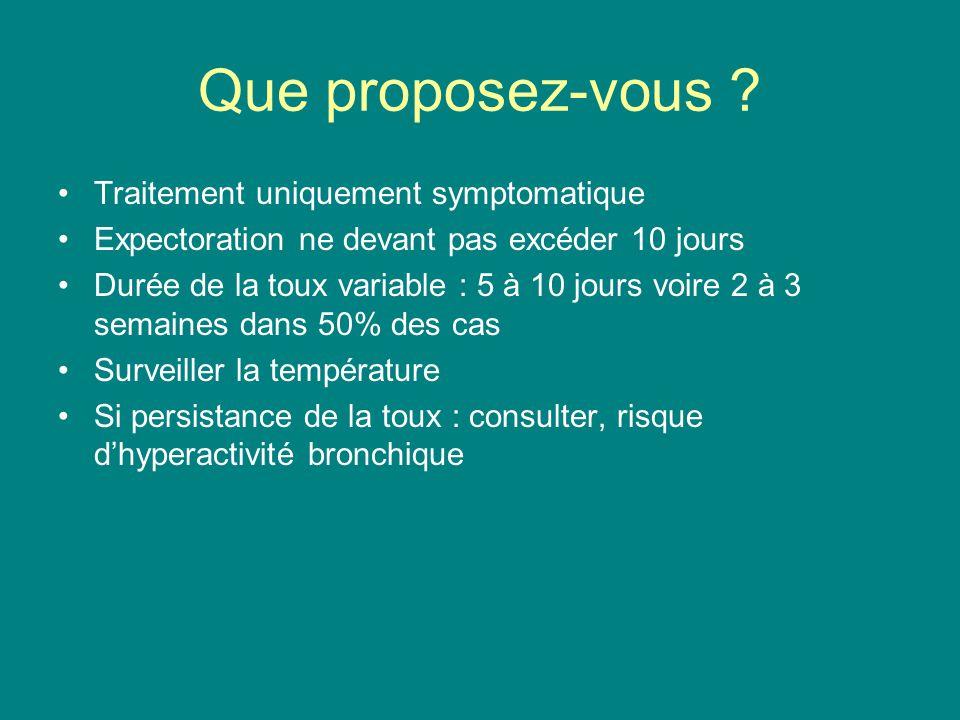 Que proposez-vous ? Traitement uniquement symptomatique Expectoration ne devant pas excéder 10 jours Durée de la toux variable : 5 à 10 jours voire 2