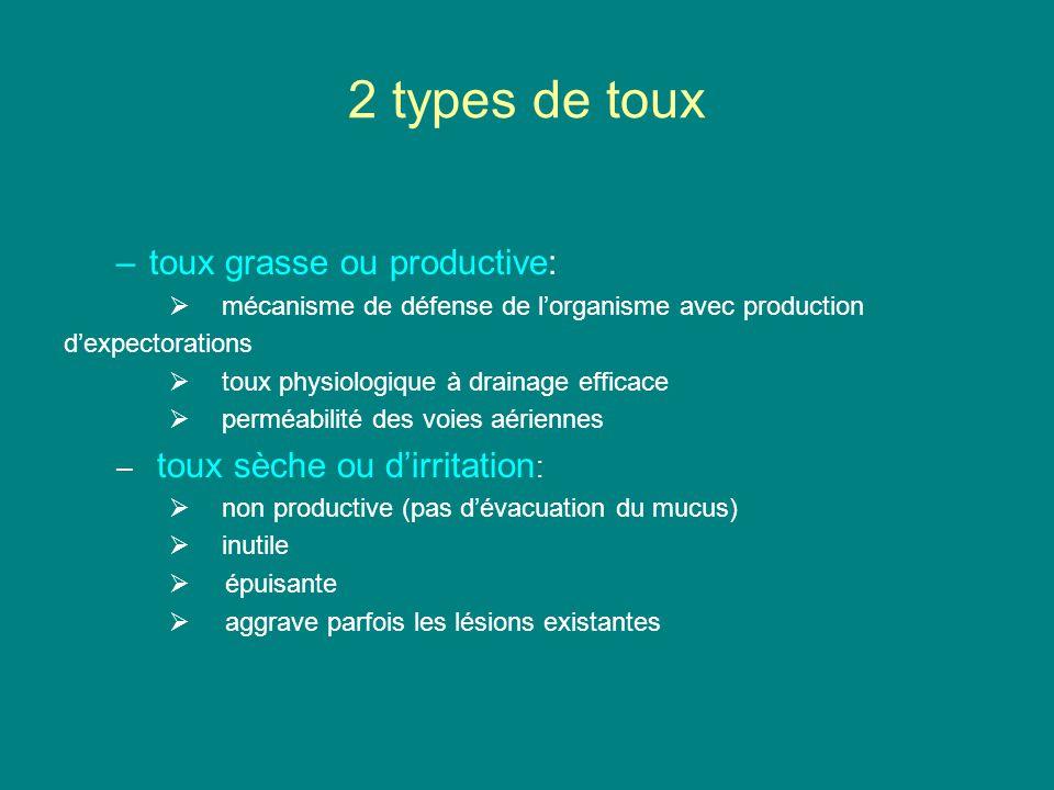 2 types de toux –toux grasse ou productive:  mécanisme de défense de l'organisme avec production d'expectorations  toux physiologique à drainage e