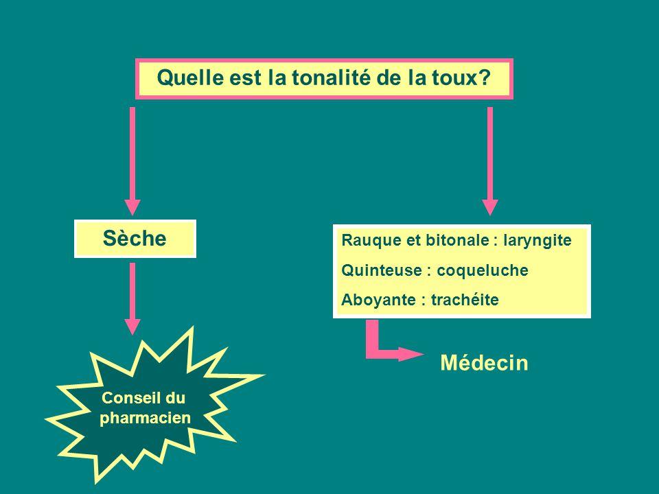 Quelle est la tonalité de la toux? Sèche Rauque et bitonale : laryngite Quinteuse : coqueluche Aboyante : trachéite Médecin Conseil du pharmacien