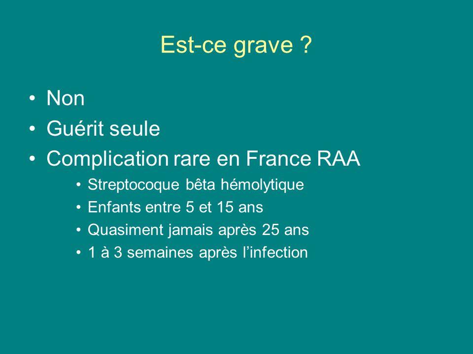 Est-ce grave ? Non Guérit seule Complication rare en France RAA Streptocoque bêta hémolytique Enfants entre 5 et 15 ans Quasiment jamais après 25 ans