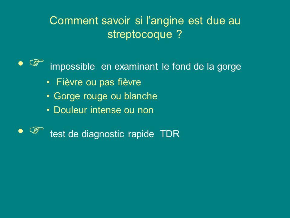 Comment savoir si l'angine est due au streptocoque ?  impossible en examinant le fond de la gorge Fièvre ou pas fièvre Gorge rouge ou blanche Douleur