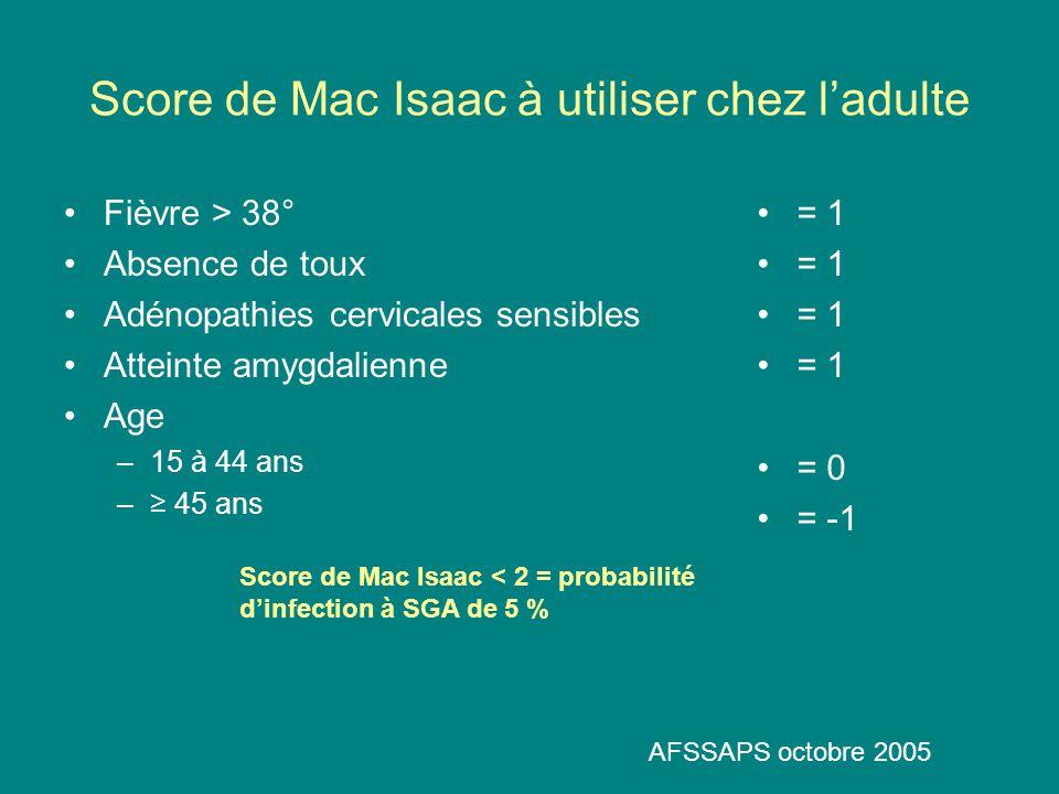Score de Mac Isaac à utiliser chez l'adulte Fièvre > 38° Absence de toux Adénopathies cervicales sensibles Atteinte amygdalienne Age –15 à 44 ans –≥ 4