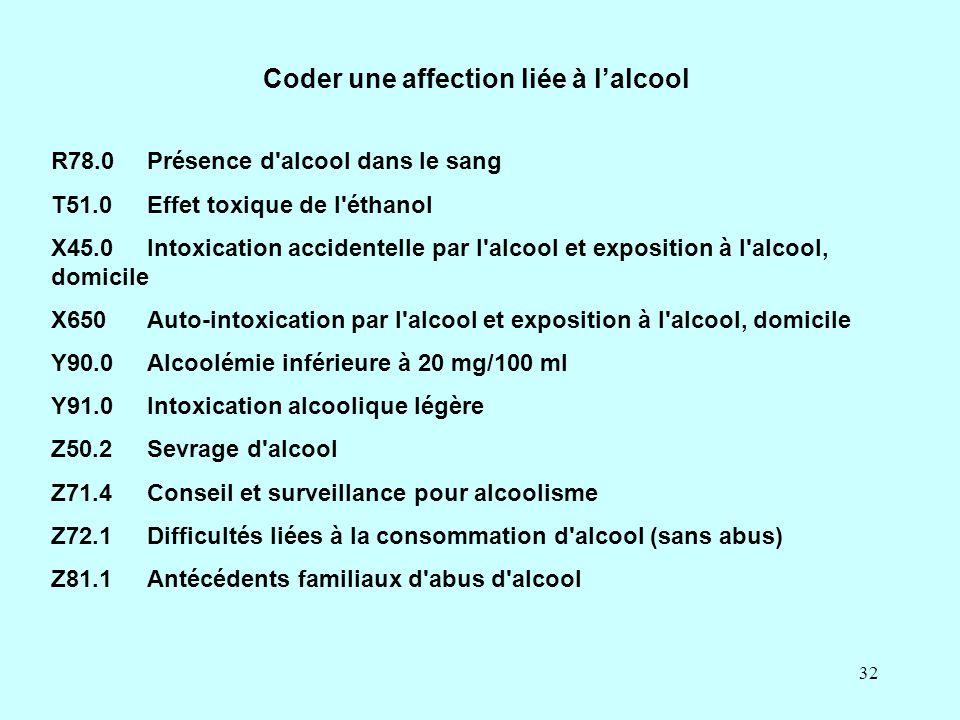 32 Coder une affection liée à l'alcool R78.0Présence d'alcool dans le sang T51.0Effet toxique de l'éthanol X45.0Intoxication accidentelle par l'alcool