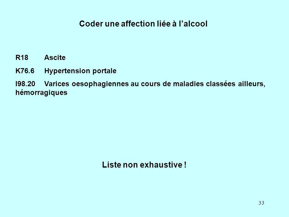 33 Coder une affection liée à l'alcool R18 Ascite K76.6Hypertension portale I98.20Varices oesophagiennes au cours de maladies classées ailleurs, hémor
