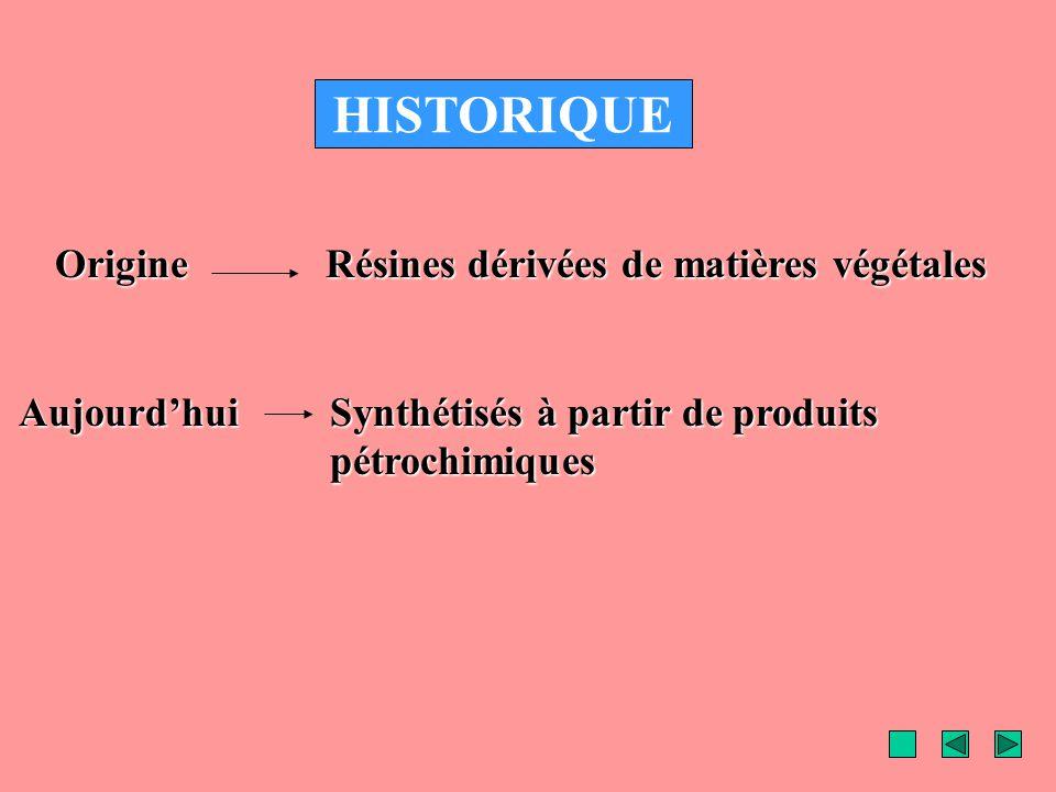 Origine Résines dérivées de matières végétales Aujourd'hui Synthétisés à partir de produits pétrochimiques Aujourd'hui Synthétisés à partir de produit