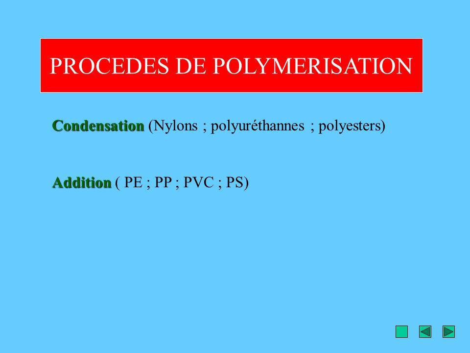 NOMFORMULES CHIMIQUES PROPRIETESUTILISATION Polyéthylène (PE) Thermoplastique, translucide en film, souple, perméable aux hydrocarbures, aux alcools et aux gaz, résistants aux rayons X, aux agents chimiques.