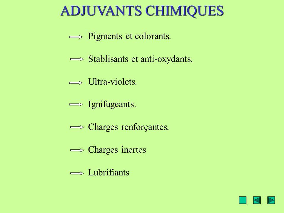 ADJUVANTS CHIMIQUES Pigments et colorants. Stablisants et anti-oxydants. Ultra-violets. Ignifugeants. Charges renforçantes. Charges inertes Lubrifiant