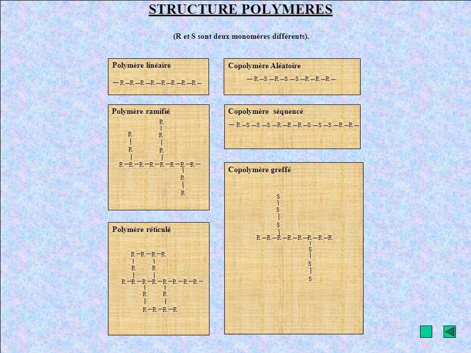 S S T T R R U U C C T T U U R R E E P P O O L L Y Y M M E E R R E E S S (R et S sont deux monomères différents).
