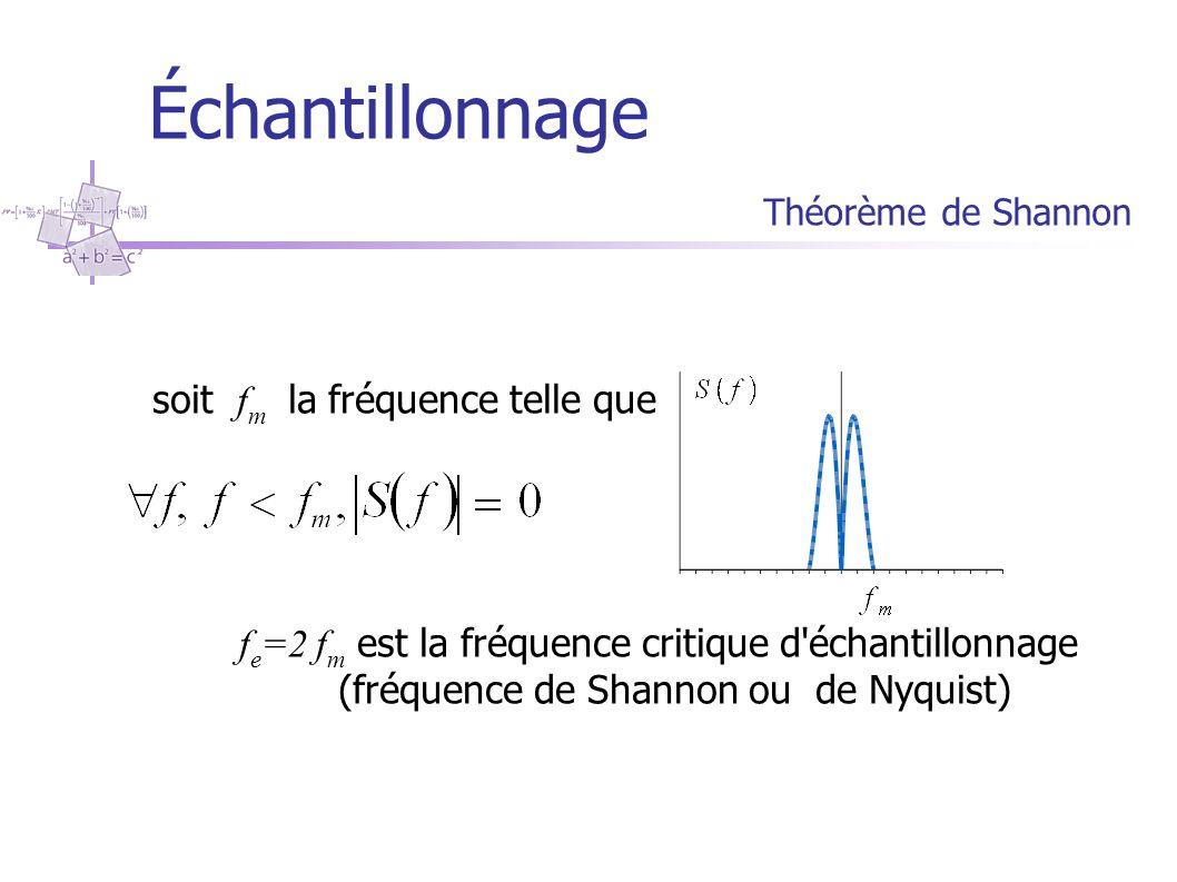 Échantillonnage Périodisation du spectre Pour une fréquence d'échantillonnage trop petite, le phénomène de recouvrement de spectre (ou de repliement )
