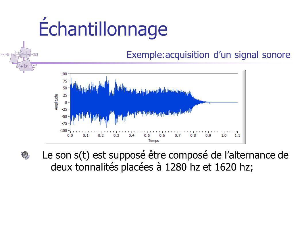 Échantillonnage Théorème de Shannon Un signal qui ne contient pas de fréquences supérieures à f m est entièrement déterminé par la suite de ses valeur