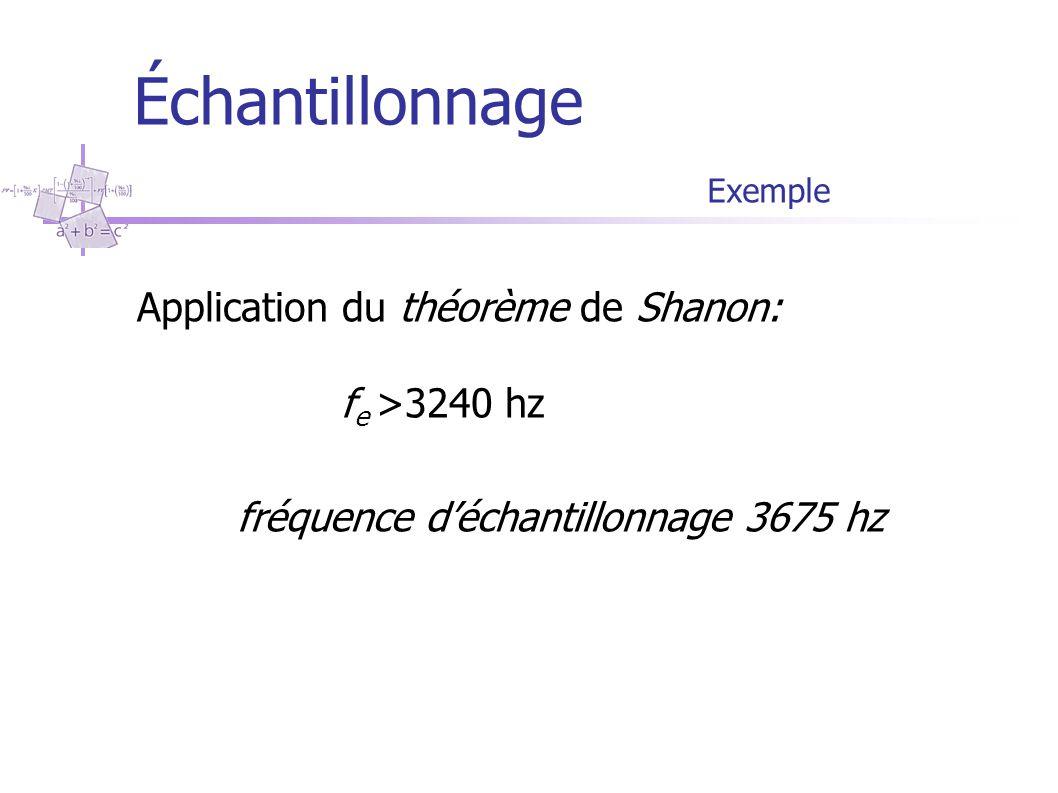 Échantillonnage Exemple:acquisition d'un signal sonore Le son s(t) est supposé être composé de l'alternance de deux tonnalités placées à 1280 hz et 16